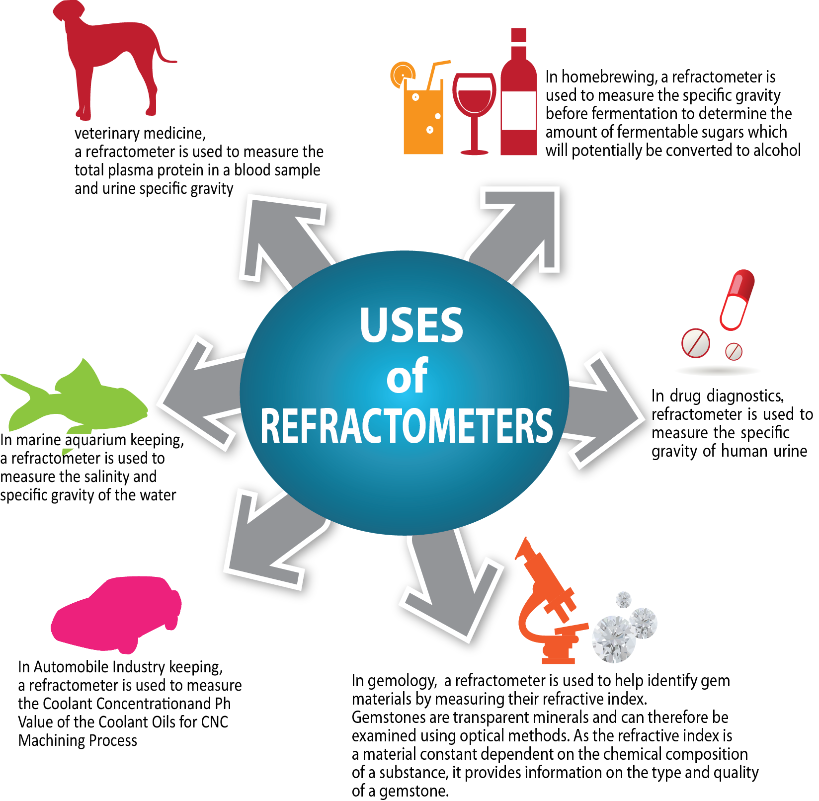 REFRACTOMETERS-APPLICATIONS.png