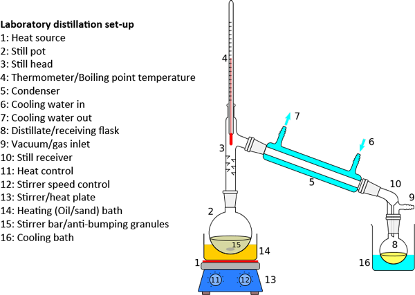 diagram-rotary.png