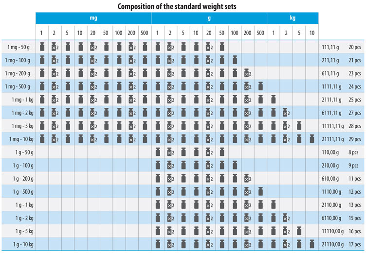 weight-sets_TABLE.jpg
